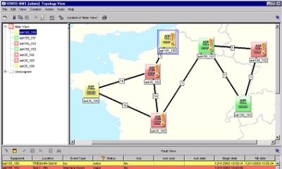 Hálózat menedzsment - IONOS